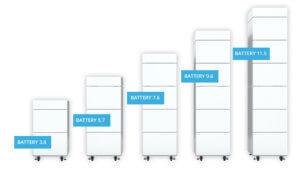 Kapacity baterií
